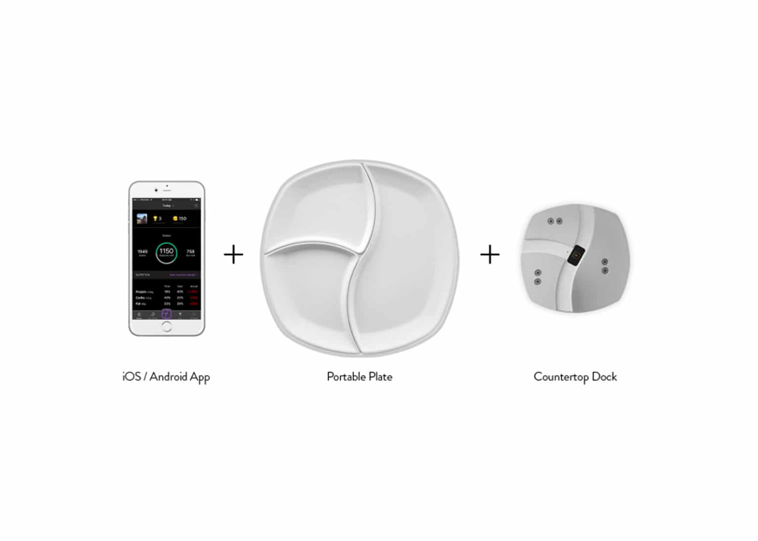 the smartplate topview personal nutritionist