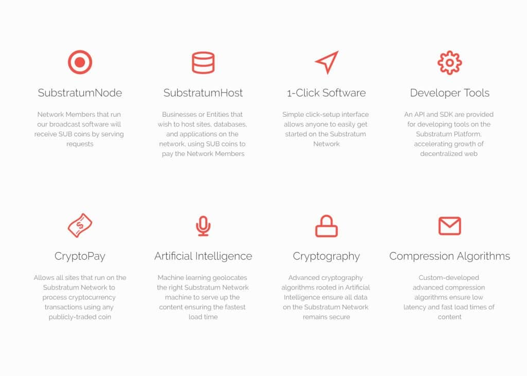 Substratum, ICO, review