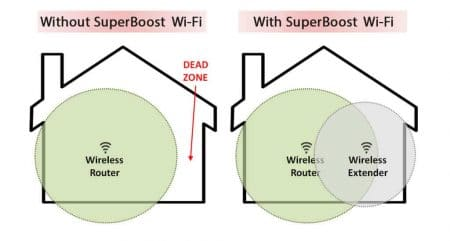 Where Can You Use the Super Boost WiFi?